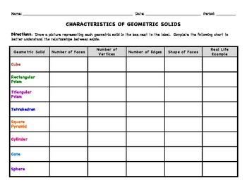 Characteristics of Geometric Solids (Graphic Organizer & 8 Nets)