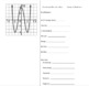 Characteristics of Graphs Worksheet
