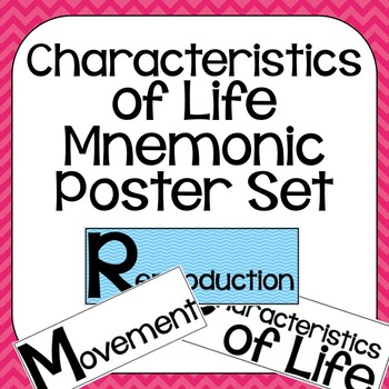 Characteristics of Life Classroom Science Poster