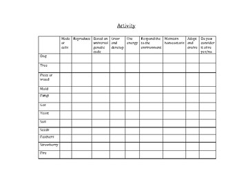 Characteristics of Life Guided Notes