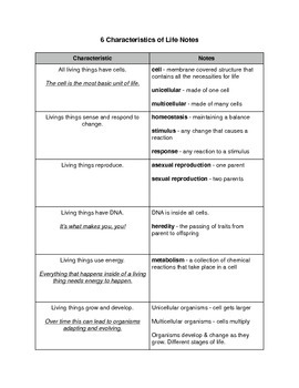 Characteristics of Life Notes