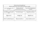 Characteristics of Life/STERNGRR Matching