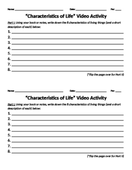 Characteristics of Life Video Activity