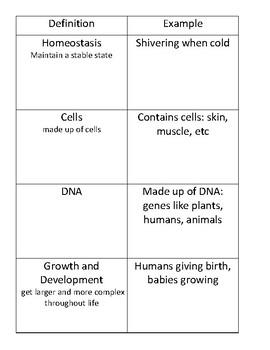 Characteristics of Life Vocabulary Chart