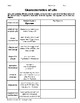 Characteristics of Life Worksheet & Poster Project