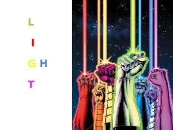 Characteristics of Light Energy