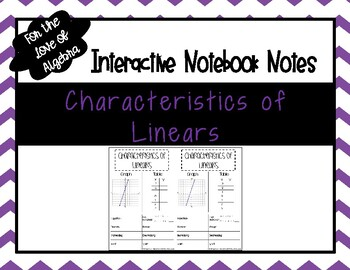 Characteristics of Linears notes (GSE Algebra 1)