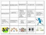 Characteristics of Living Things Card Sort