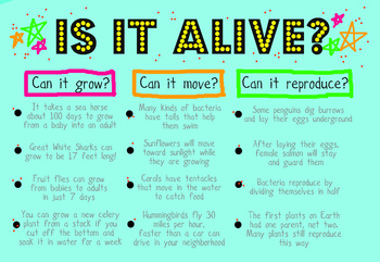 Characteristics Of Living Things Free Science Poster
