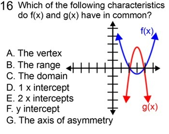Characteristics of Parabolas, 13 Assignments for SMART Notebook and Response