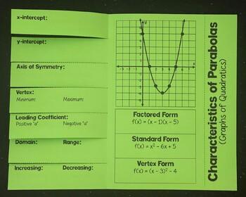 Characteristics of Parabolas (Algebra Foldable)