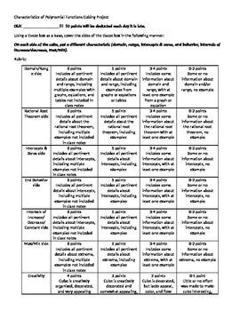 Characteristics of Polynomials Cubing Project