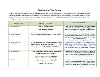 Characteristics of Poor Questions