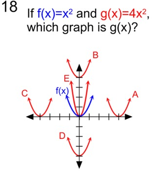 Characteristics of Parabolas, 13 Assignments on PDF