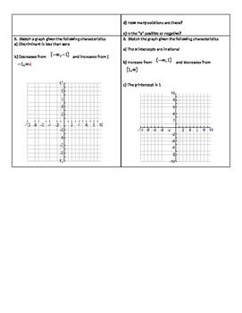 Characteristics of Quadratic Functions