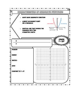 Characteristics of Quadratic Functions Doodle Notes