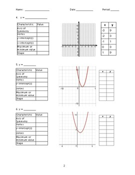 Characteristics of Quadratic Functions Guided Practice