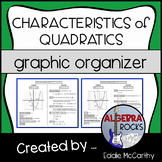 Characteristics of Quadratic Functions and Their Graphs (Graphic Organizer)