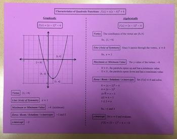 Characteristics of quadratic functions worksheet pdf
