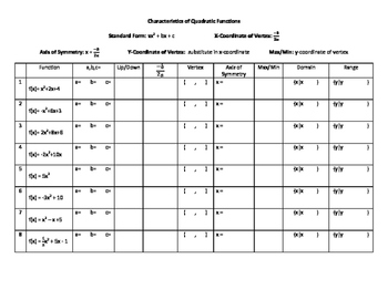 Characteristics of Quadratic Graphs and Equations