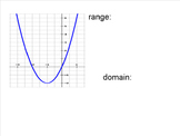Characteristics of Quadratics Review