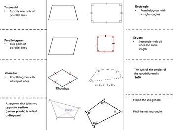 Characteristics of Quadrilaterals