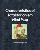 Characteristics of Totalitarianism Mind Map