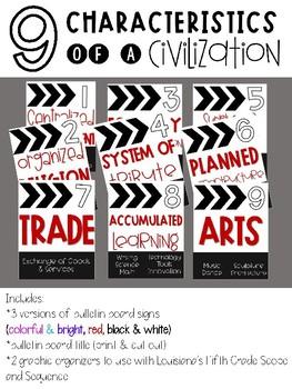 Characteristics of a Civilization Bulletin Board