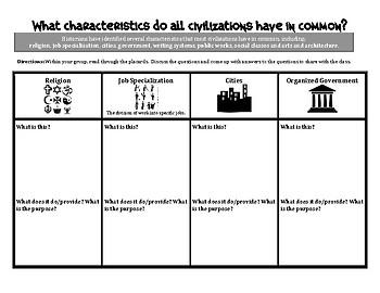 Characteristics of a Civilization Chart