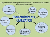 Characteristics of a Civilization PowerPoint