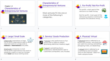 Characteristics of a Entrepreneurial Venture - Powerpoint Lesson
