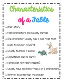 Characteristics of a Fable Chart