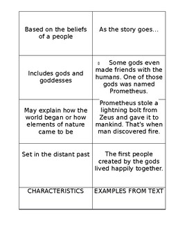 Characteristics of a Myth Matching
