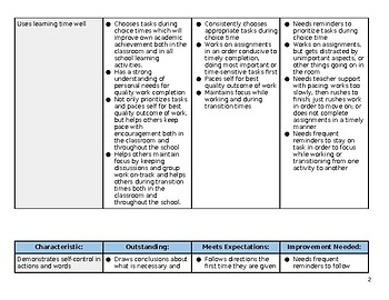 Characteristics of a Successful Learner Rubric