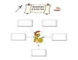 Characteristics of an Epic Hero Graphic Organizer