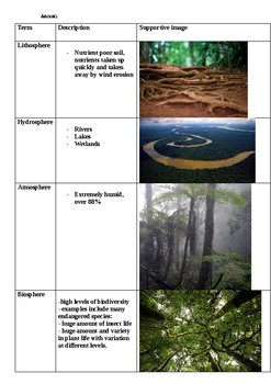 Characteristics of biomes investigation (Biomes and food security)