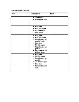 Characteristics of polygons