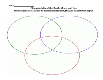 Characteristics of the Earth, Moon, and Sun