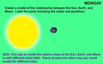 Characteristics of the Earth, Sun, and Moon Review