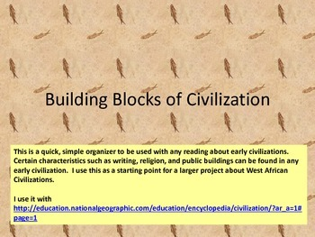 Characteristics or Marks of a Civilization