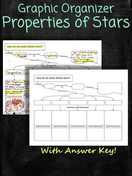Characteristics or Properties of Stars, the Sun Graphic Organizer
