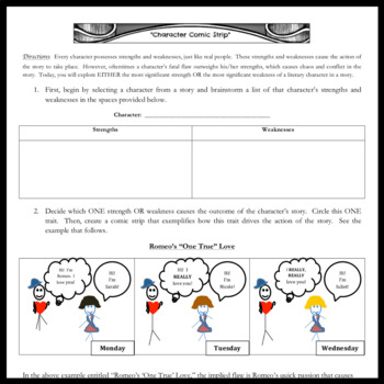 Characterization Mini-lesson BUNDLE for Facilitating Writing and Dicussion
