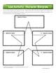 Characterization Mini-lessons MEGA BUNDLE for HS/MS ELA {C