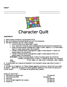"""Characterization Activity for """"Everyday Use"""" by Alice Walker"""