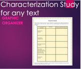 Characterization: Analyze Characters for any text - Graphi