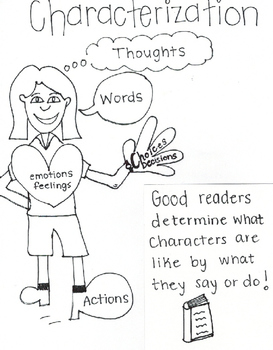 Characterization Anchor Chart