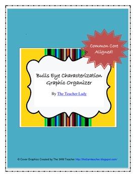Characterization Bulls Eye Graphic Organizer - Common Core Aligned