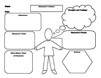 Characterization/Character Analysis Graphic Organizer