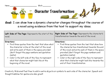 Dynamic Character Transformations