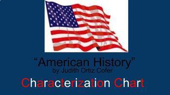 "Characterization Chart-""American History"" (by Judith Ortiz Cofer)"